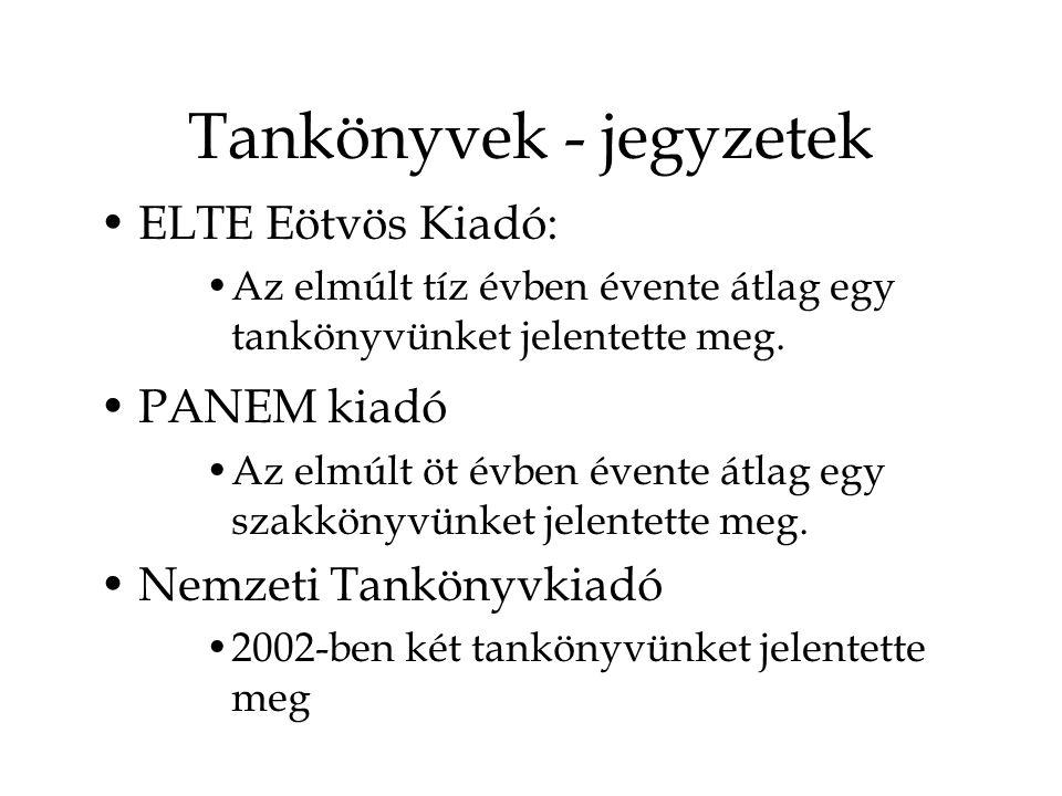 Tankönyvek - jegyzetek ELTE Eötvös Kiadó: Az elmúlt tíz évben évente átlag egy tankönyvünket jelentette meg.