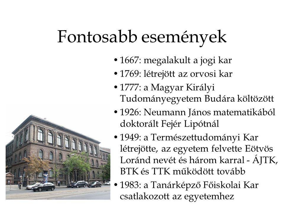 Fontosabb események 1667: megalakult a jogi kar 1769: létrejött az orvosi kar 1777: a Magyar Királyi Tudományegyetem Budára költözött 1926: Neumann János matematikából doktorált Fejér Lipótnál 1949: a Természettudományi Kar létrejötte, az egyetem felvette Eötvös Loránd nevét és három karral - ÁJTK, BTK és TTK működött tovább 1983: a Tanárképző Főiskolai Kar csatlakozott az egyetemhez