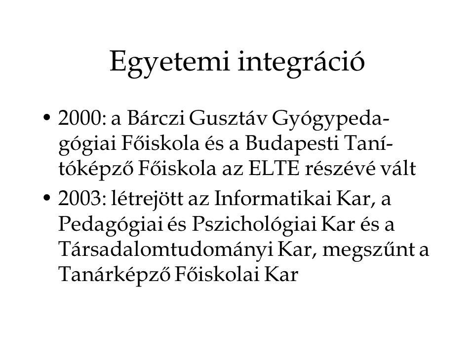 Egyetemi integráció 2000: a Bárczi Gusztáv Gyógypeda- gógiai Főiskola és a Budapesti Taní- tóképző Főiskola az ELTE részévé vált 2003: létrejött az Informatikai Kar, a Pedagógiai és Pszichológiai Kar és a Társadalomtudományi Kar, megszűnt a Tanárképző Főiskolai Kar