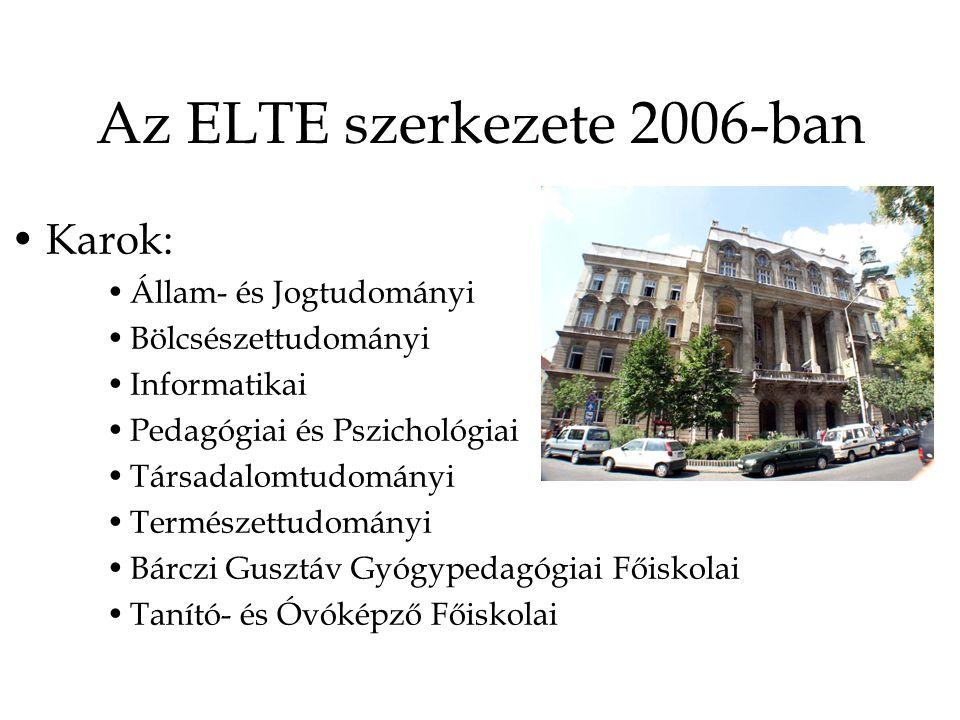 Az ELTE szerkezete 2006-ban Karok: Állam- és Jogtudományi Bölcsészettudományi Informatikai Pedagógiai és Pszichológiai Társadalomtudományi Természettu