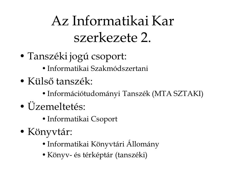 Az Informatikai Kar szerkezete 2. Tanszéki jogú csoport: Informatikai Szakmódszertani Külső tanszék: Információtudományi Tanszék (MTA SZTAKI) Üzemelte
