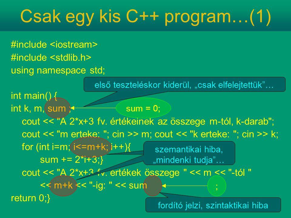 Csak egy kis C++ program…(2) #include using namespace std; int main() { int k, m, sum=0 ; cout << A 2*x+3 fv.