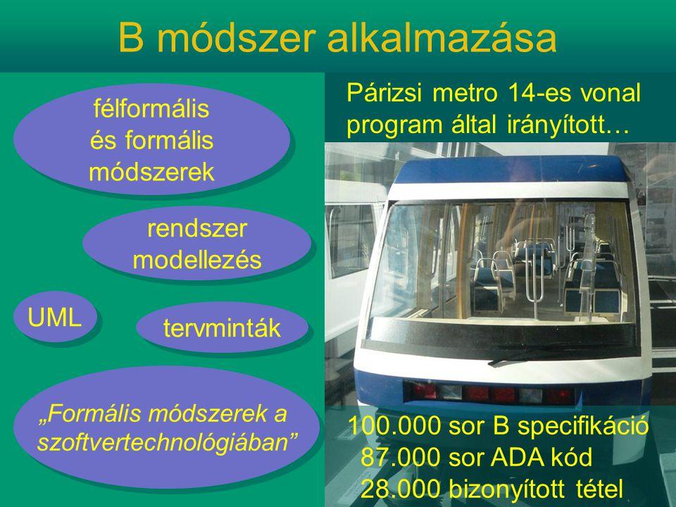 B módszer alkalmazása Párizsi metro 14-es vonal program által irányított… 100.000 sor B specifikáció 87.000 sor ADA kód 28.000 bizonyított tétel félfo