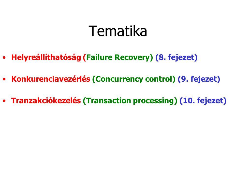Tematika Helyreállíthatóság (Failure Recovery) (8. fejezet) Konkurenciavezérlés (Concurrency control) (9. fejezet) Tranzakciókezelés (Transaction proc