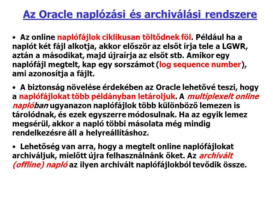 Az Oracle naplózási és archiválási rendszere Az online naplófájlok ciklikusan töltődnek föl. Például ha a naplót két fájl alkotja, akkor először az el