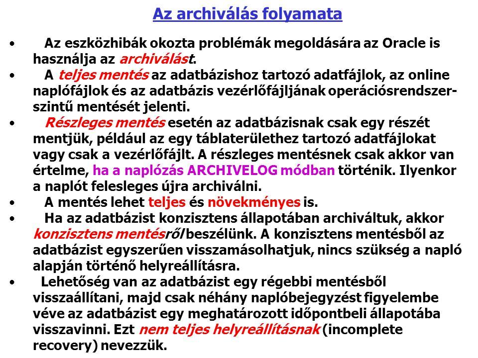 Az archiválás folyamata Az eszközhibák okozta problémák megoldására az Oracle is használja az archiválást. A teljes mentés az adatbázishoz tartozó ada