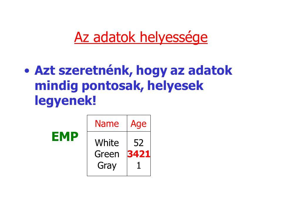 Az adatok helyessége Azt szeretnénk, hogy az adatok mindig pontosak, helyesek legyenek! EMP Name White Green Gray Age 52 3421 1