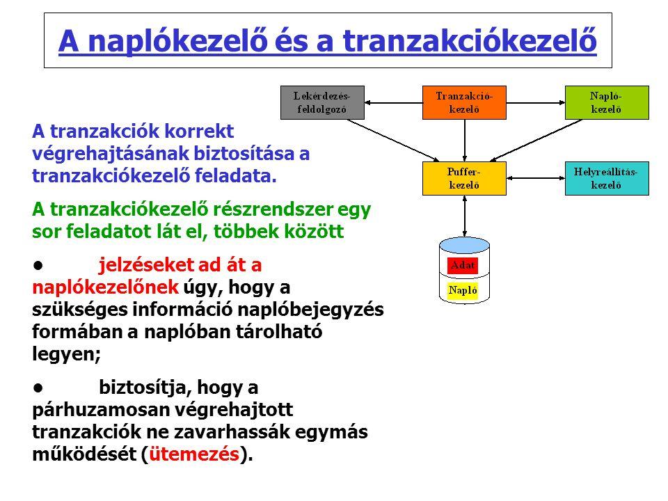A naplókezelő és a tranzakciókezelő A tranzakciók korrekt végrehajtásának biztosítása a tranzakciókezelő feladata. A tranzakciókezelő részrendszer egy