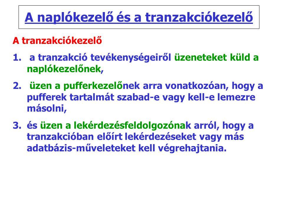 A naplókezelő és a tranzakciókezelő A tranzakciókezelő 1. a tranzakció tevékenységeiről üzeneteket küld a naplókezelőnek, 2. üzen a pufferkezelőnek ar