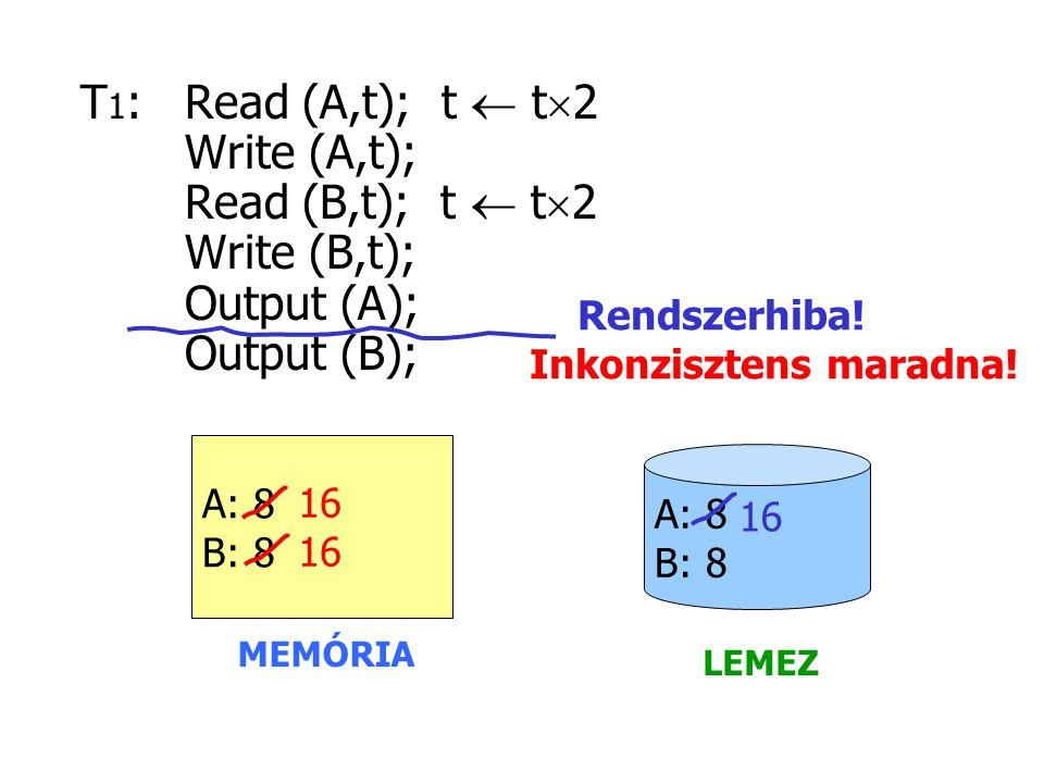 T 1 :Read (A,t); t  t  2 Write (A,t); Read (B,t); t  t  2 Write (B,t); Output (A); Output (B); A: 8 B: 8 A: 8 B: 8 MEMÓRIA LEMEZ 16 Rendszerhiba!