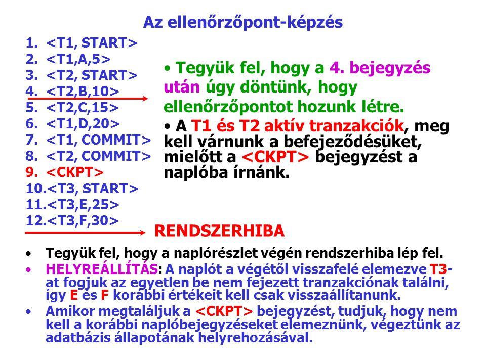 Az ellenőrzőpont-képzés 1. 2. 3. 4. 5. 6. 7. 8. 9. 10. 11. 12. Tegyük fel, hogy a naplórészlet végén rendszerhiba lép fel. HELYREÁLLÍTÁS: A naplót a v