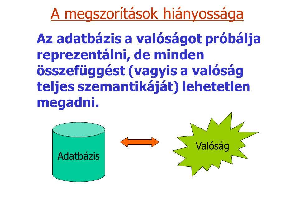 Undo naplózás esetén a lemezre írás sorrendje LépésTevékenységtM-AM-BD-AD-BNapló 1) 2)READ(A,t) 8888 3)t := t*2 16888 4)WRITE(A,t) 161688 5)READ(B,t) 816888 6)t := t*2 1616888 7)WRITE(B,t) 16161688 8)FLUSH LOG 9)OUTPUT(A) 161616168 10)OUTPUT(B) 1616161616 11) 12)FLUSH LOG