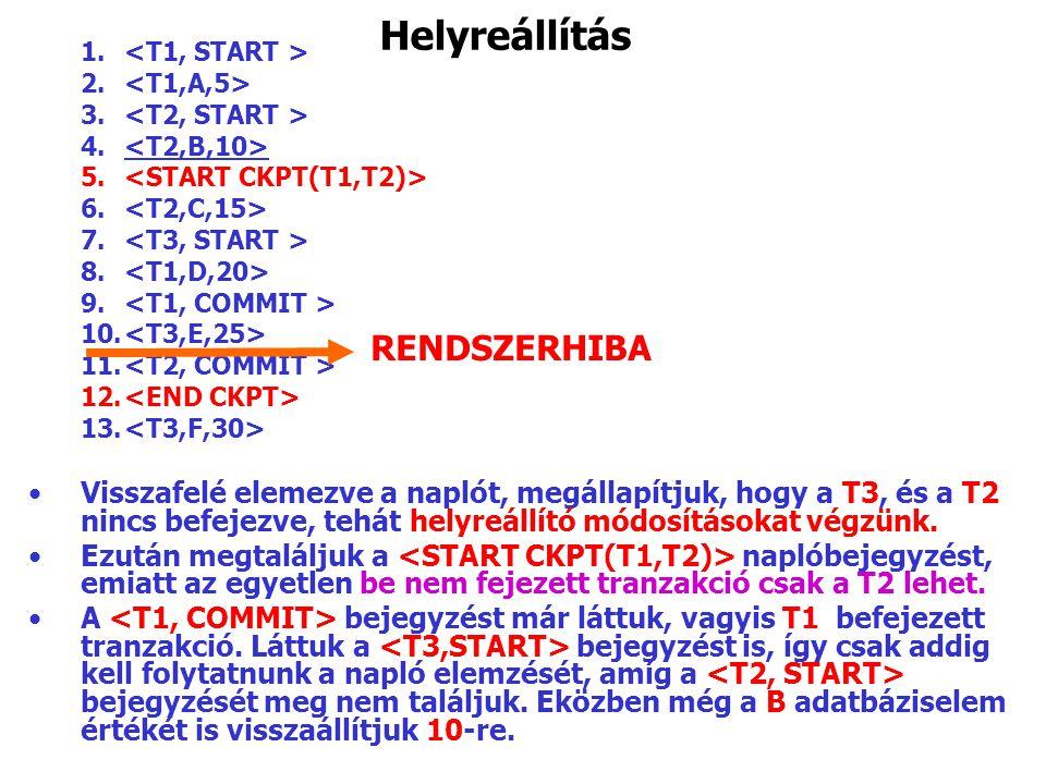 Helyreállítás 1. 2. 3. 4. 5. 6. 7. 8. 9. 10. 11. 12. 13. Visszafelé elemezve a naplót, megállapítjuk, hogy a T3, és a T2 nincs befejezve, tehát helyre