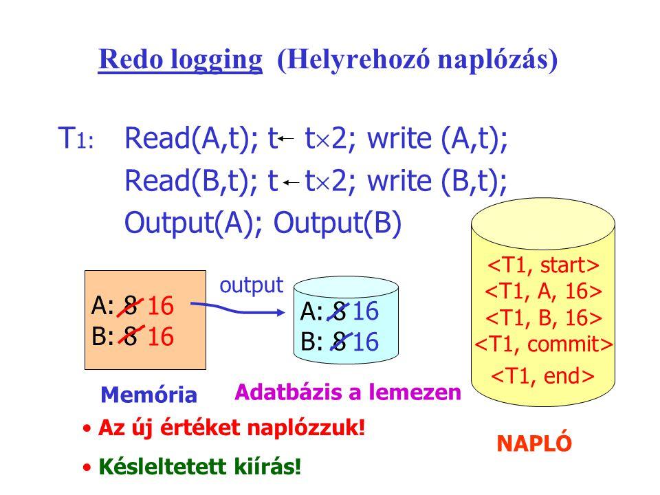 Redo logging (Helyrehozó naplózás) T 1: Read(A,t); t t  2; write (A,t); Read(B,t); t t  2; write (B,t); Output(A); Output(B) A: 8 B: 8 A: 8 B: 8 Mem