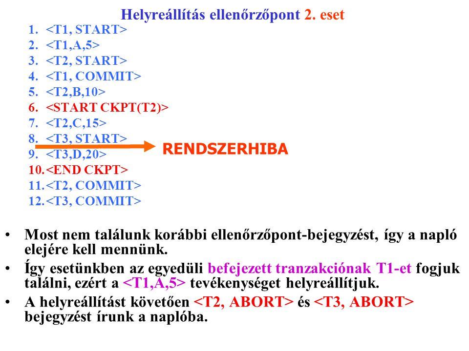Helyreállítás ellenőrzőpont 2. eset 1. 2. 3. 4. 5. 6. 7. 8. 9. 10. 11. 12. Most nem találunk korábbi ellenőrzőpont-bejegyzést, így a napló elejére kel