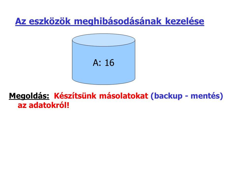 Az eszközök meghibásodásának kezelése A: 16 Megoldás: Készítsünk másolatokat (backup - mentés) az adatokról!