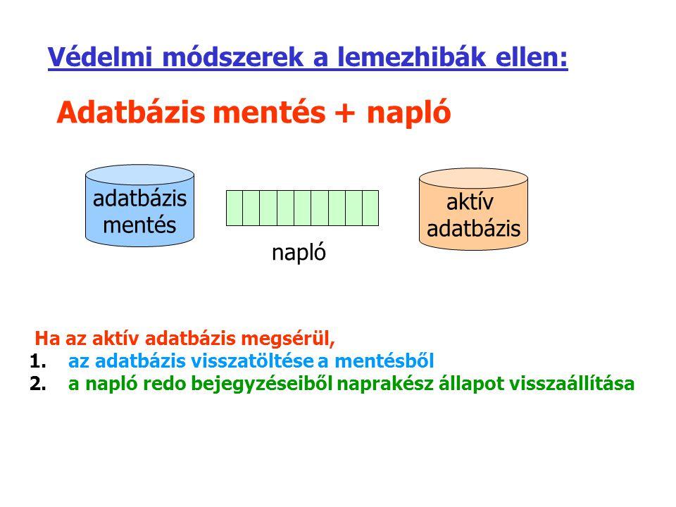 Adatbázis mentés + napló adatbázis mentés aktív adatbázis napló Ha az aktív adatbázis megsérül, 1. az adatbázis visszatöltése a mentésből 2. a napló r