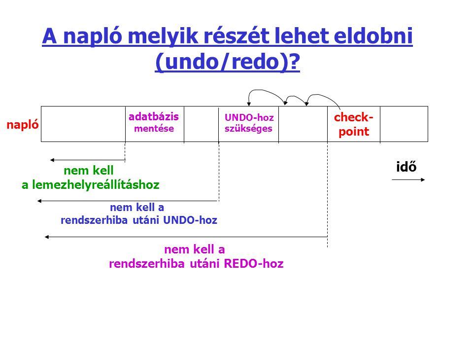 A napló melyik részét lehet eldobni (undo/redo)? check- point adatbázis mentése UNDO-hoz szükséges nem kell a lemezhelyreállításhoz nem kell a rendsze