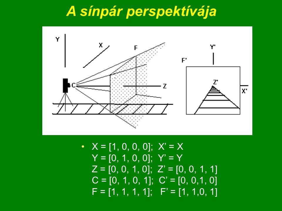 A sínpár perspektívája X = [1, 0, 0, 0]; X' = X Y = [0, 1, 0, 0]; Y' = Y Z = [0, 0, 1, 0]; Z' = [0, 0, 1, 1] C = [0, 1, 0, 1]; C' = [0, 0,1, 0] F = [1, 1, 1, 1]; F' = [1, 1,0, 1]