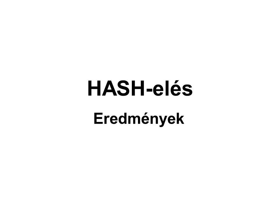 HASH-elés Eredmények