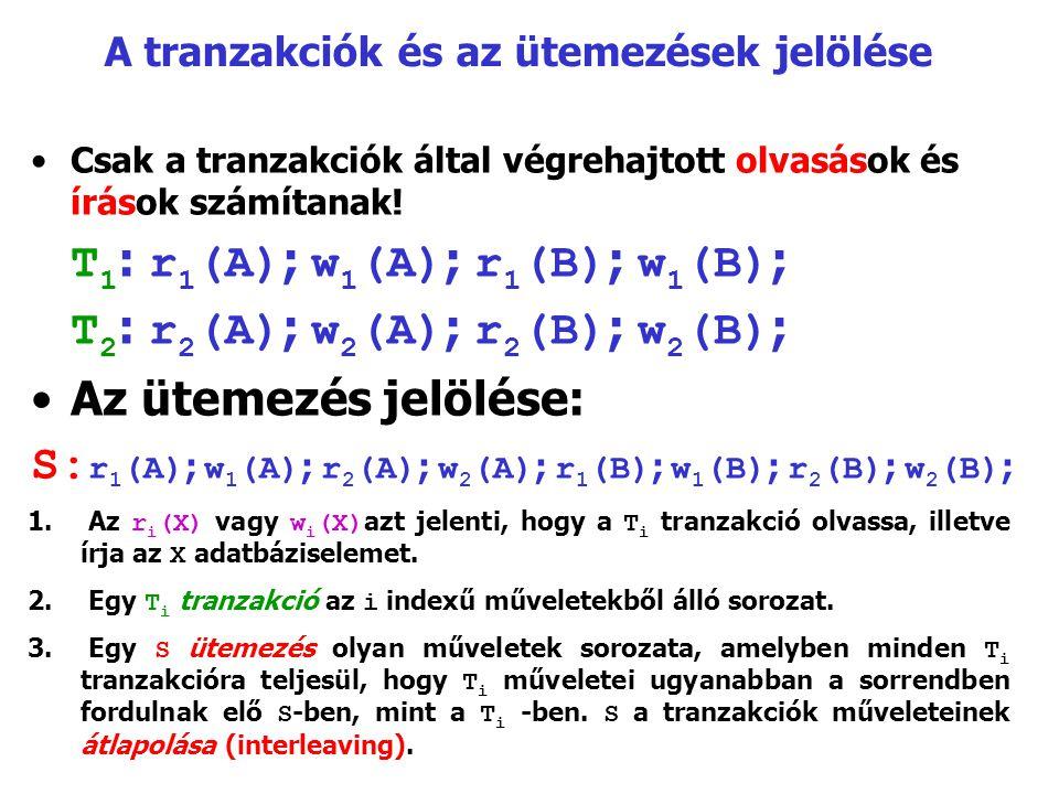 A tranzakciók és az ütemezések jelölése Csak a tranzakciók által végrehajtott olvasások és írások számítanak! T 1 : r 1 (A) ; w 1 (A) ; r 1 (B) ; w 1
