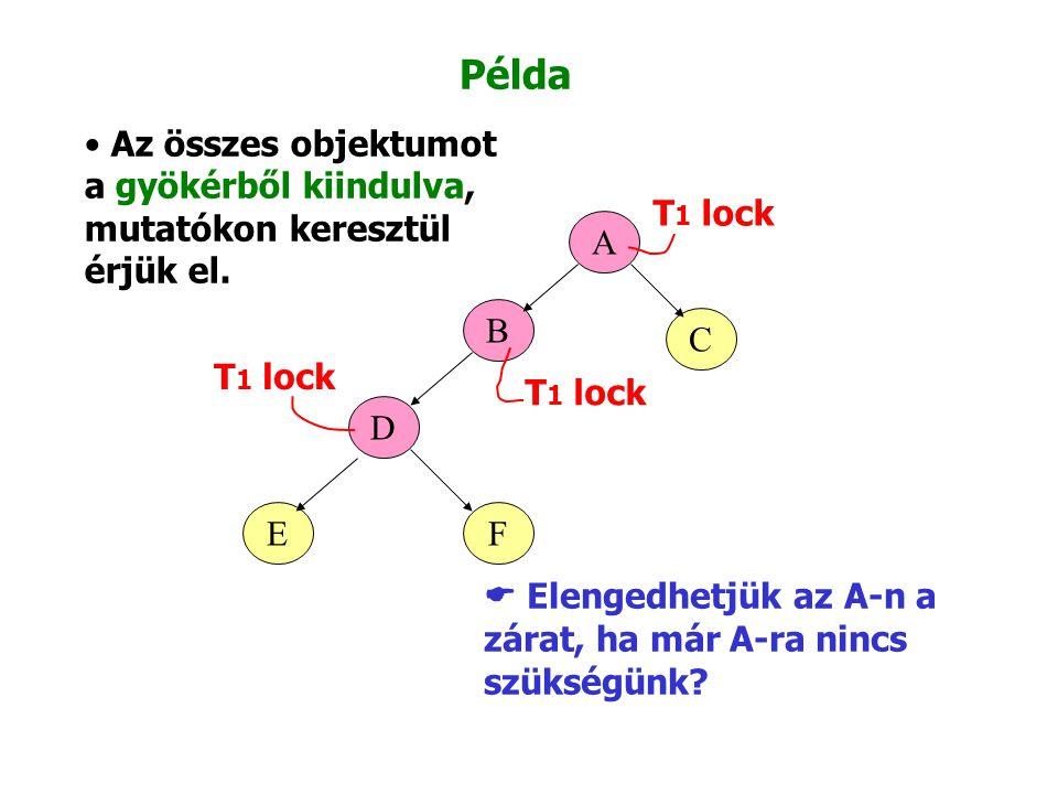 Példa A B C D EF Az összes objektumot a gyökérből kiindulva, mutatókon keresztül érjük el. T 1 lock  Elengedhetjük az A-n a zárat, ha már A-ra nincs