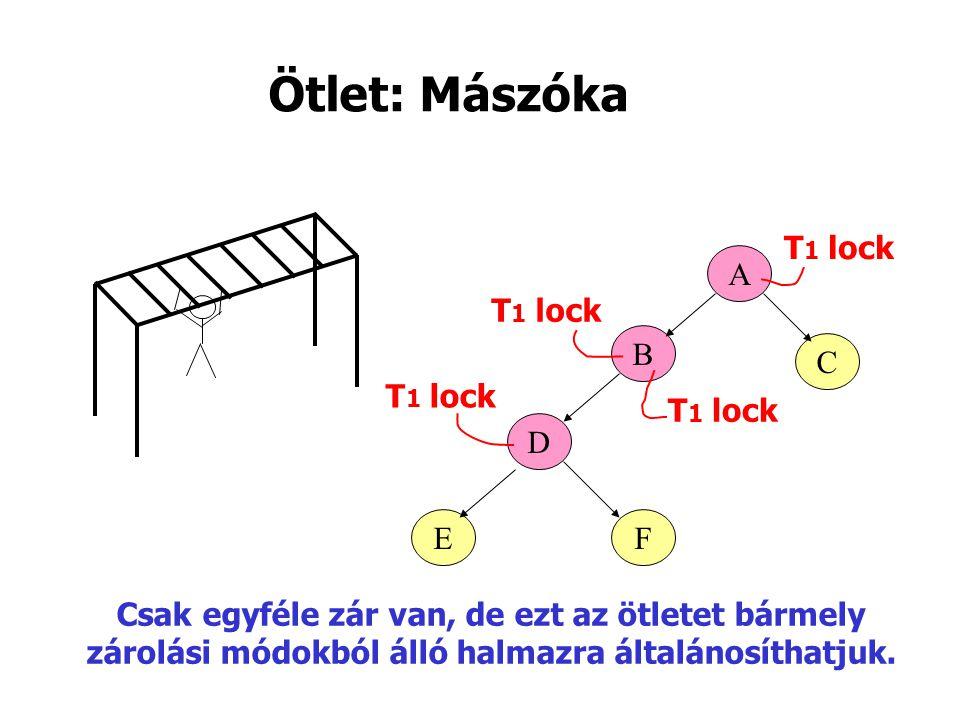 Ötlet: Mászóka A B C D EF T 1 lock Csak egyféle zár van, de ezt az ötletet bármely zárolási módokból álló halmazra általánosíthatjuk.