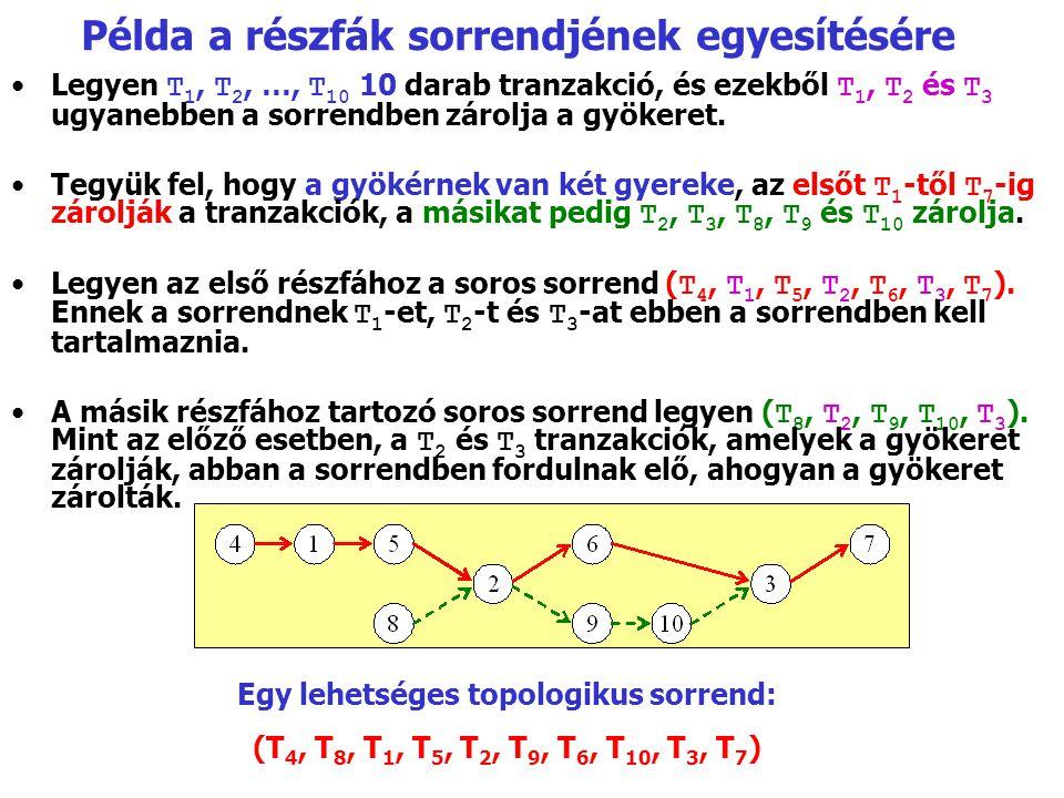 Példa a részfák sorrendjének egyesítésére Legyen T 1, T 2, …, T 10 10 darab tranzakció, és ezekből T 1, T 2 és T 3 ugyanebben a sorrendben zárolja a gyökeret.