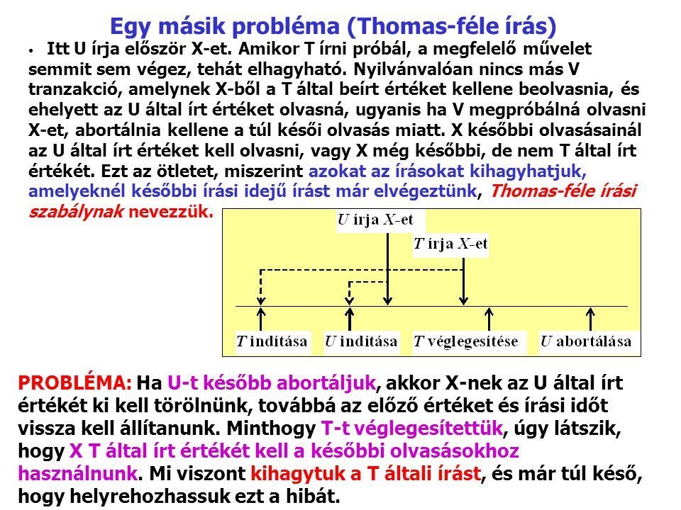 Egy másik probléma (Thomas-féle írás) Itt U írja először X-et. Amikor T írni próbál, a megfelelő művelet semmit sem végez, tehát elhagyható. Nyilvánva