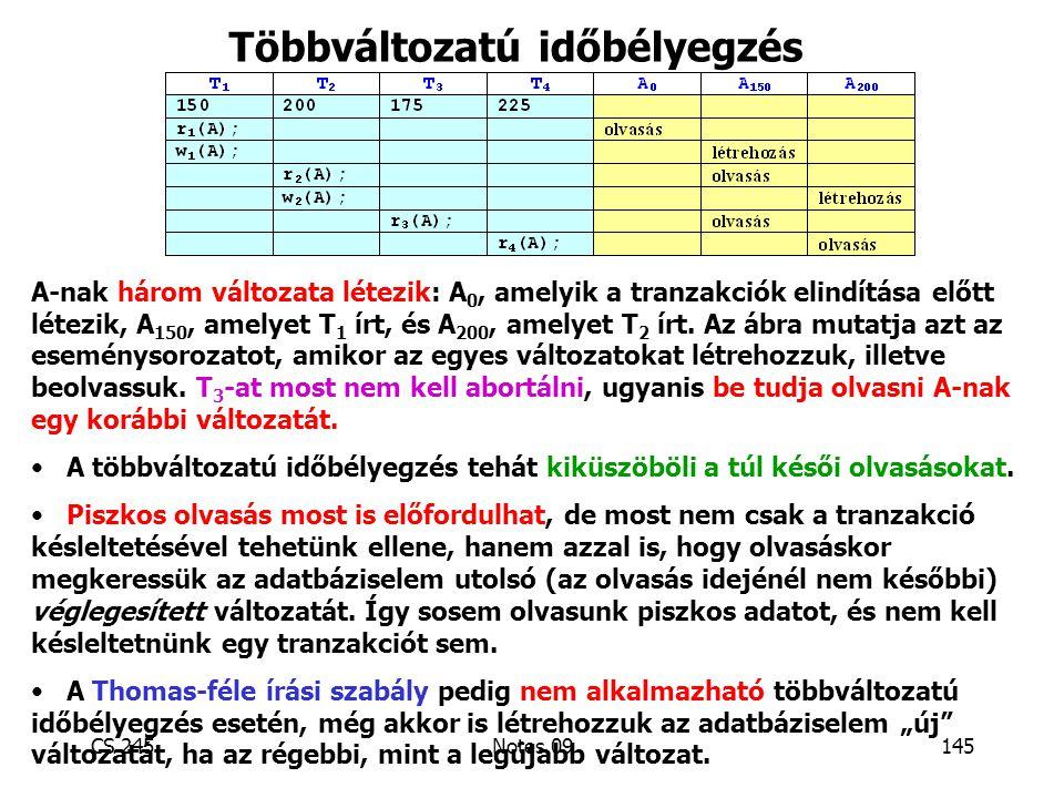 CS 245Notes 09145 Többváltozatú időbélyegzés A-nak három változata létezik: A 0, amelyik a tranzakciók elindítása előtt létezik, A 150, amelyet T 1 írt, és A 200, amelyet T 2 írt.