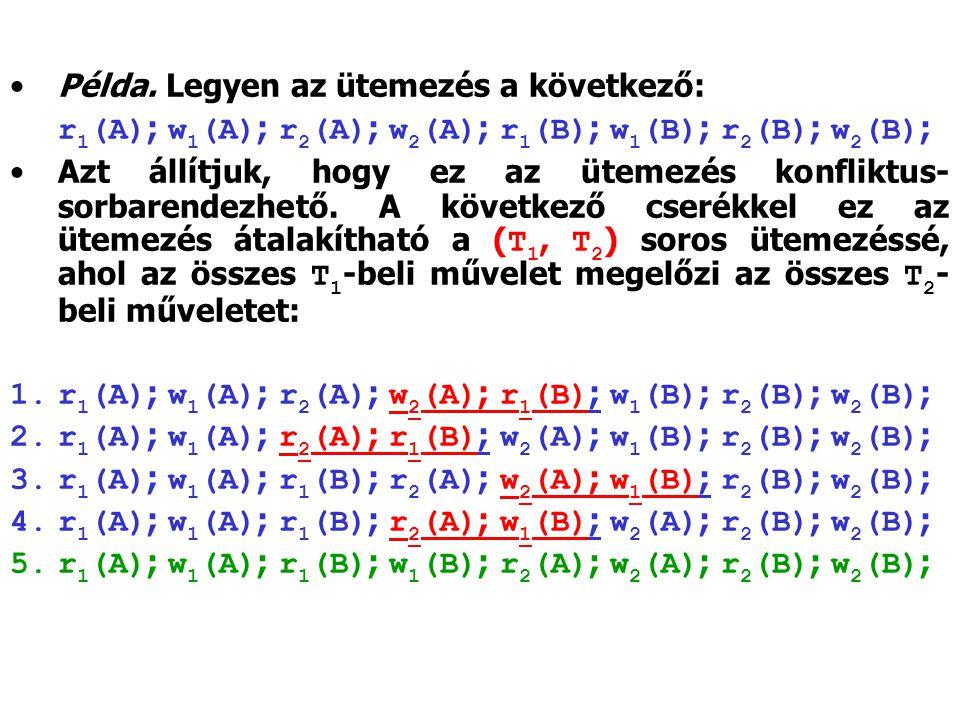 Példa. Legyen az ütemezés a következő: r 1 (A) ; w 1 (A) ; r 2 (A) ; w 2 (A) ; r 1 (B) ; w 1 (B) ; r 2 (B) ; w 2 (B) ; Azt állítjuk, hogy ez az ütemez