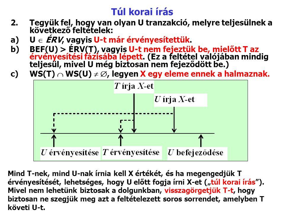2.Tegyük fel, hogy van olyan U tranzakció, melyre teljesülnek a következő feltételek: a)U  ÉRV, vagyis U ‑ t már érvényesítettük. b)BEF(U) > ÉRV(T),