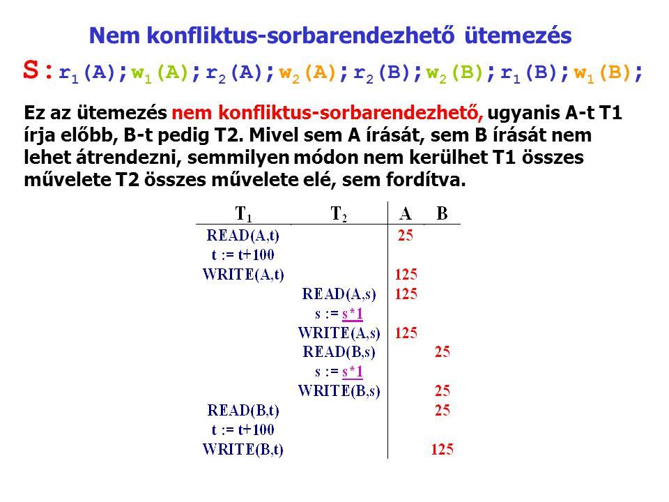 Nem konfliktus-sorbarendezhető ütemezés S: r 1 (A) ; w 1 (A) ; r 2 (A) ; w 2 (A) ; r 2 (B) ; w 2 (B) ; r 1 (B) ; w 1 (B) ; Ez az ütemezés nem konfliktus-sorbarendezhető, ugyanis A ‑ t T1 írja előbb, B ‑ t pedig T2.