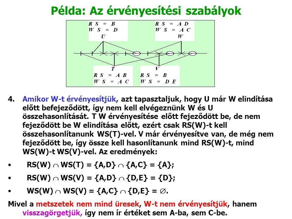 Példa: Az érvényesítési szabályok 4.Amikor W ‑ t érvényesítjük, azt tapasztaljuk, hogy U már W elindítása előtt befejeződött, így nem kell elvégeznünk W és U összehasonlítását.