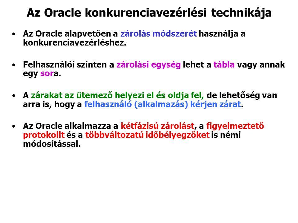 Az Oracle konkurenciavezérlési technikája Az Oracle alapvetően a zárolás módszerét használja a konkurenciavezérléshez. Felhasználói szinten a zárolási