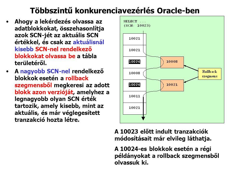 Többszintű konkurenciavezérlés Oracle-ben Ahogy a lekérdezés olvassa az adatblokkokat, összehasonlítja azok SCN-jét az aktuális SCN értékkel, és csak az aktuálisnál kisebb SCN-nel rendelkező blokkokat olvassa be a tábla területéről.