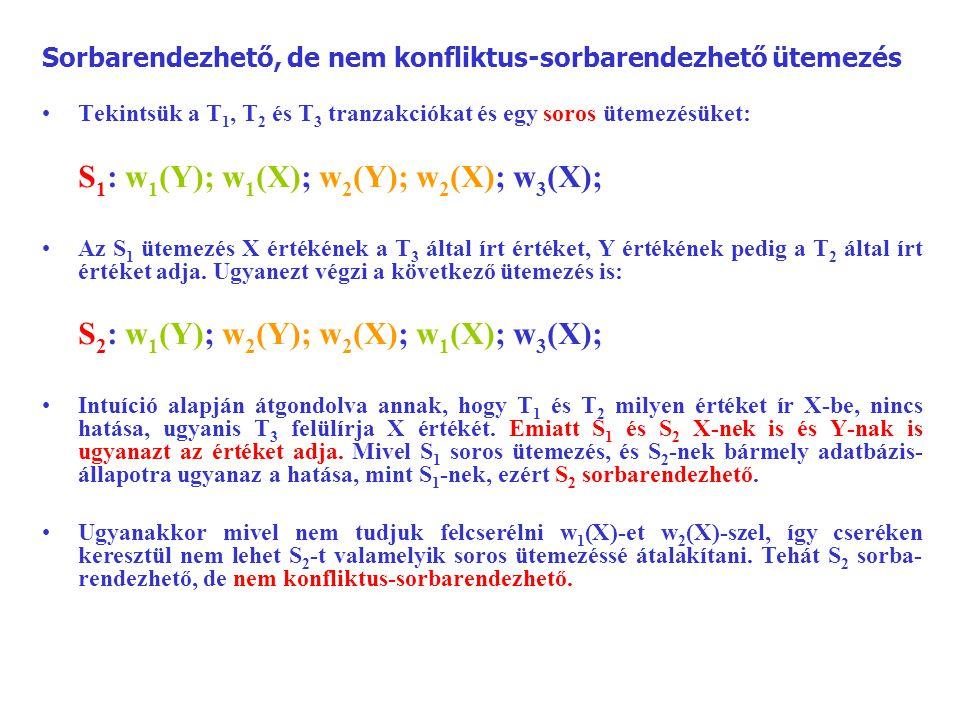 Sorbarendezhető, de nem konfliktus-sorbarendezhető ütemezés Tekintsük a T 1, T 2 és T 3 tranzakciókat és egy soros ütemezésüket: S 1 : w 1 (Y); w 1 (X