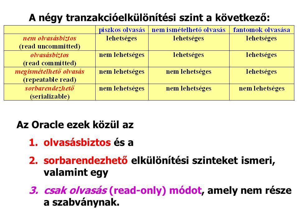 A négy tranzakcióelkülönítési szint a következő: Az Oracle ezek közül az 1.olvasásbiztos és a 2.sorbarendezhető elkülönítési szinteket ismeri, valamint egy 3.csak olvasás (read-only) módot, amely nem része a szabványnak.