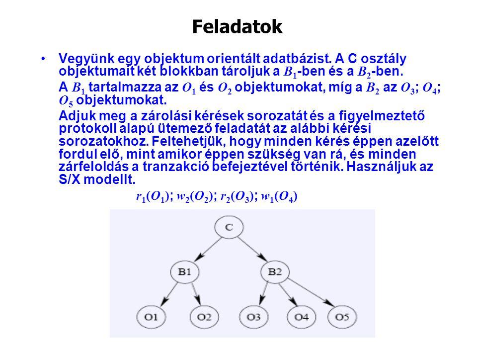 Feladatok Vegyünk egy objektum orientált adatbázist. A C osztály objektumait két blokkban tároljuk a B 1 -ben és a B 2 -ben. A B 1 tartalmazza az O 1