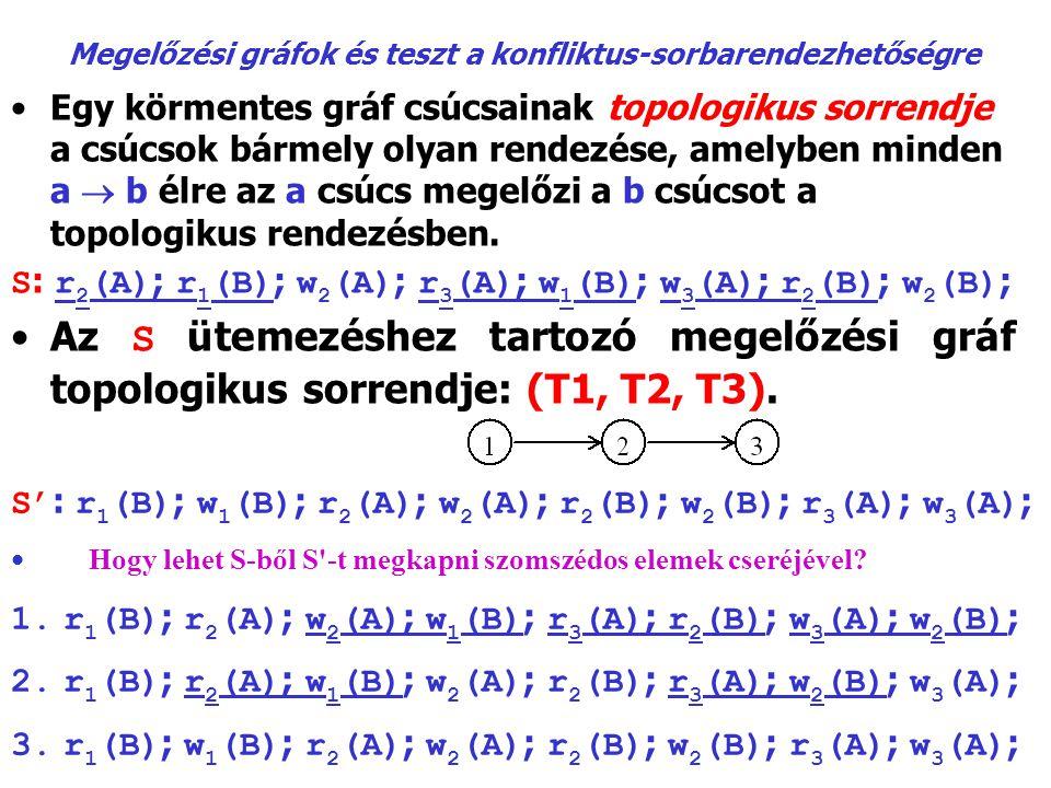 Megelőzési gráfok és teszt a konfliktus-sorbarendezhetőségre Egy körmentes gráf csúcsainak topologikus sorrendje a csúcsok bármely olyan rendezése, amelyben minden a  b élre az a csúcs megelőzi a b csúcsot a topologikus rendezésben.