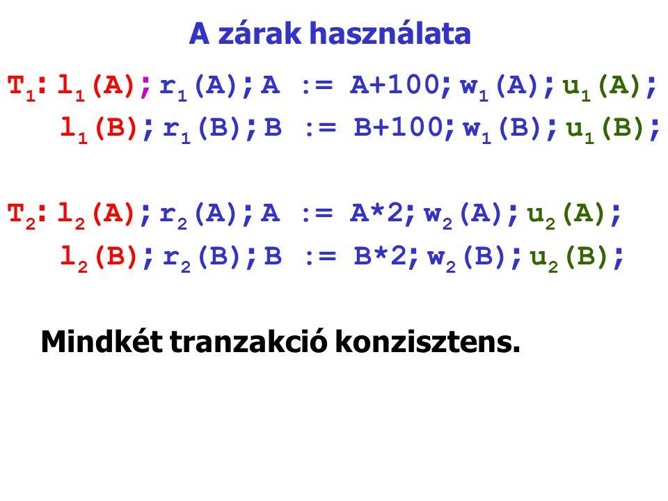 A zárak használata T 1 : l 1 (A) ; r 1 (A) ; A := A+100 ; w 1 (A) ; u 1 (A) ; l 1 (B) ; r 1 (B) ; B := B+100 ; w 1 (B) ; u 1 (B) ; T 2 : l 2 (A) ; r 2 (A) ; A := A*2 ; w 2 (A) ; u 2 (A) ; l 2 (B) ; r 2 (B) ; B := B*2 ; w 2 (B) ; u 2 (B) ; Mindkét tranzakció konzisztens.