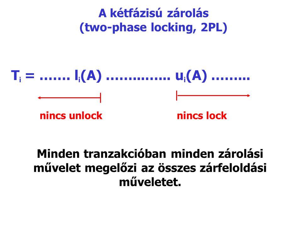 A kétfázisú zárolás (two-phase locking, 2PL) T i = ……. l i (A) ……...…... u i (A) ……... nincs unlock nincs lock Minden tranzakcióban minden zárolási mű