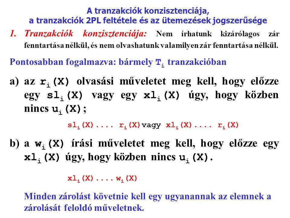 A tranzakciók konzisztenciája, a tranzakciók 2PL feltétele és az ütemezések jogszerűsége 1.Tranzakciók konzisztenciája: Nem írhatunk kizárólagos zár fenntartása nélkül, és nem olvashatunk valamilyen zár fenntartása nélkül.