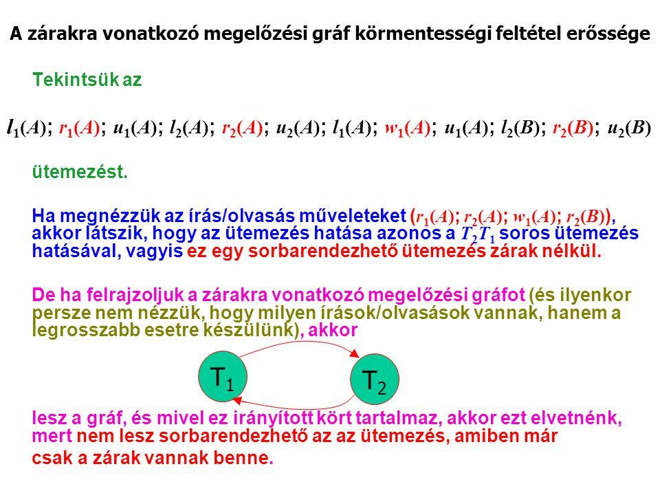 A zárakra vonatkozó megelőzési gráf körmentességi feltétel erőssége Tekintsük az l 1 (A) ; r 1 (A) ; u 1 (A) ; l 2 (A) ; r 2 (A) ; u 2 (A) ; l 1 (A) ;