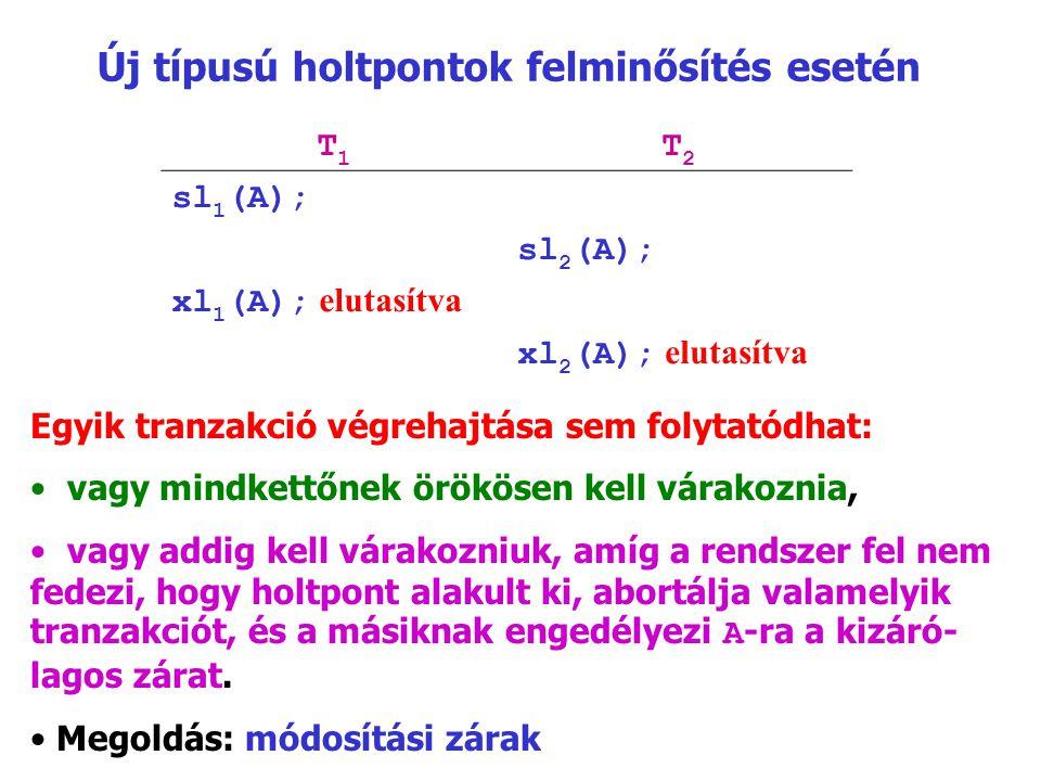 Új típusú holtpontok felminősítés esetén T1T1 T2T2 sl 1 (A); sl 2 (A); xl 1 (A); elutasítva xl 2 (A); elutasítva Egyik tranzakció végrehajtása sem fol