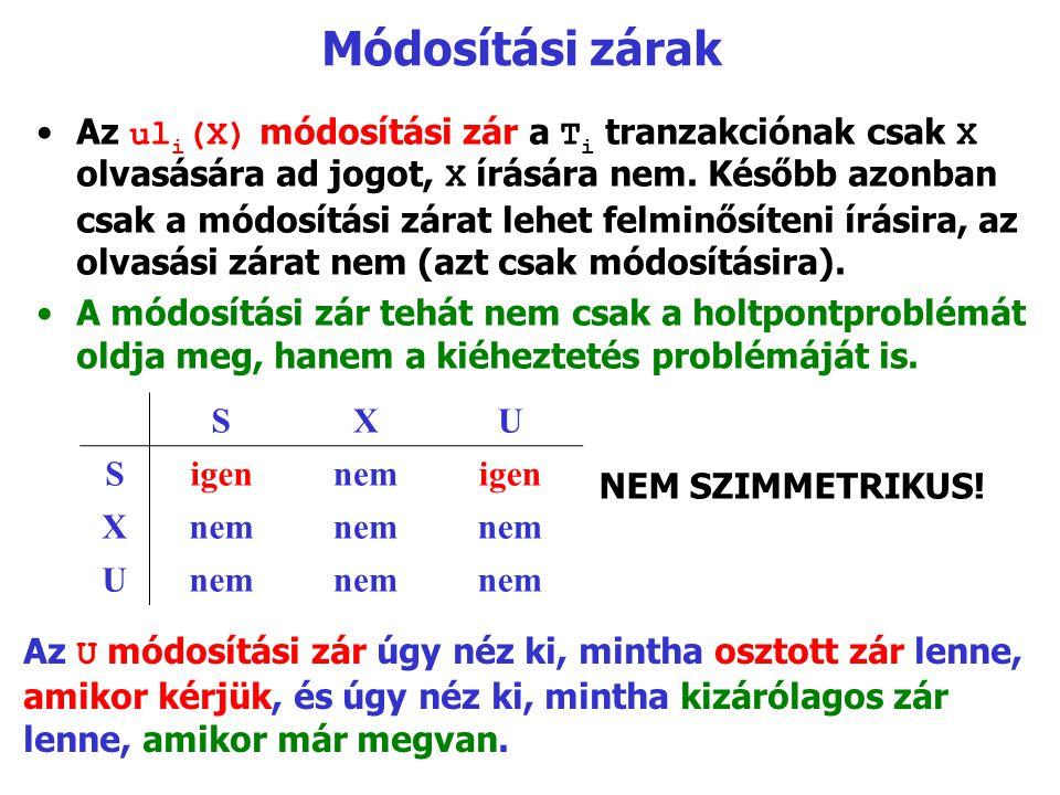 Módosítási zárak Az ul i (X) módosítási zár a T i tranzakciónak csak X olvasására ad jogot, X írására nem.