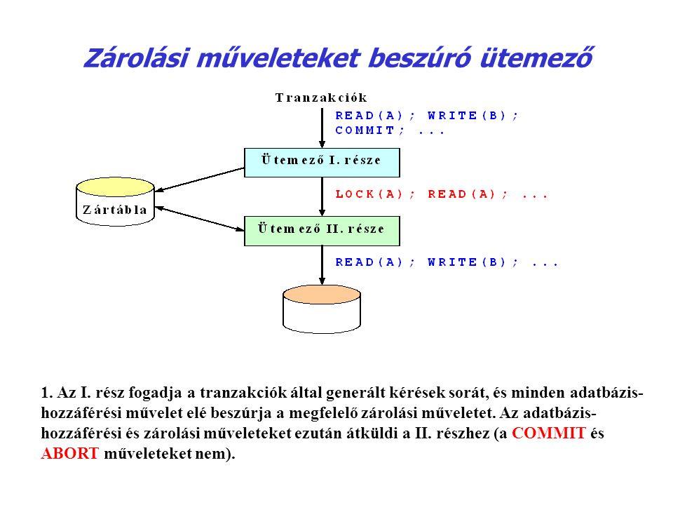 Zárolási műveleteket beszúró ütemező 1. Az I. rész fogadja a tranzakciók által generált kérések sorát, és minden adatbázis- hozzáférési művelet elé be