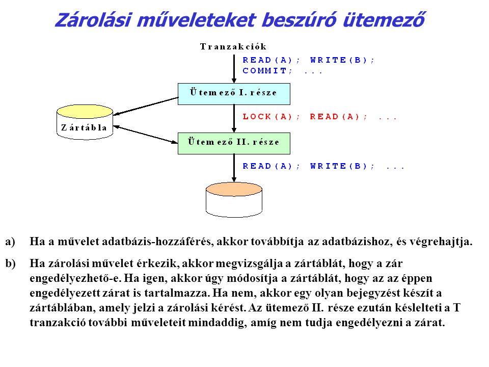 Zárolási műveleteket beszúró ütemező a)Ha a művelet adatbázis-hozzáférés, akkor továbbítja az adatbázishoz, és végrehajtja. b)Ha zárolási művelet érke