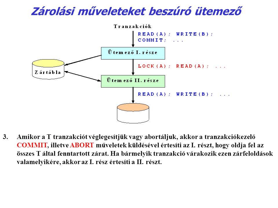 Zárolási műveleteket beszúró ütemező 3.Amikor a T tranzakciót véglegesítjük vagy abortáljuk, akkor a tranzakciókezelő COMMIT, illetve ABORT műveletek küldésével értesíti az I.