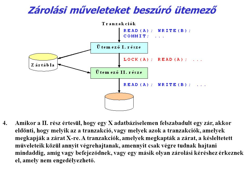 Zárolási műveleteket beszúró ütemező 4.Amikor a II. rész értesül, hogy egy X adatbáziselemen felszabadult egy zár, akkor eldönti, hogy melyik az a tra